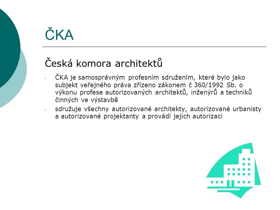ČKA Česká komora architektů