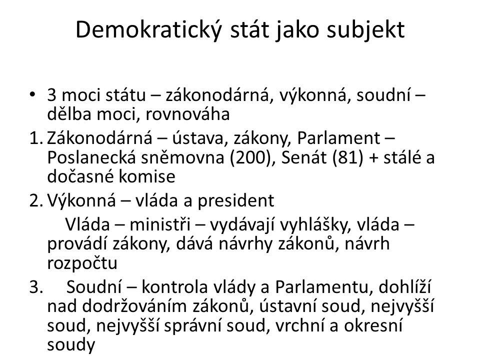 Demokratický stát jako subjekt