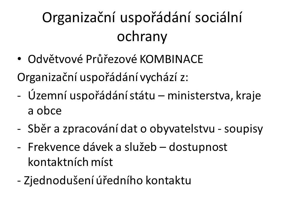Organizační uspořádání sociální ochrany