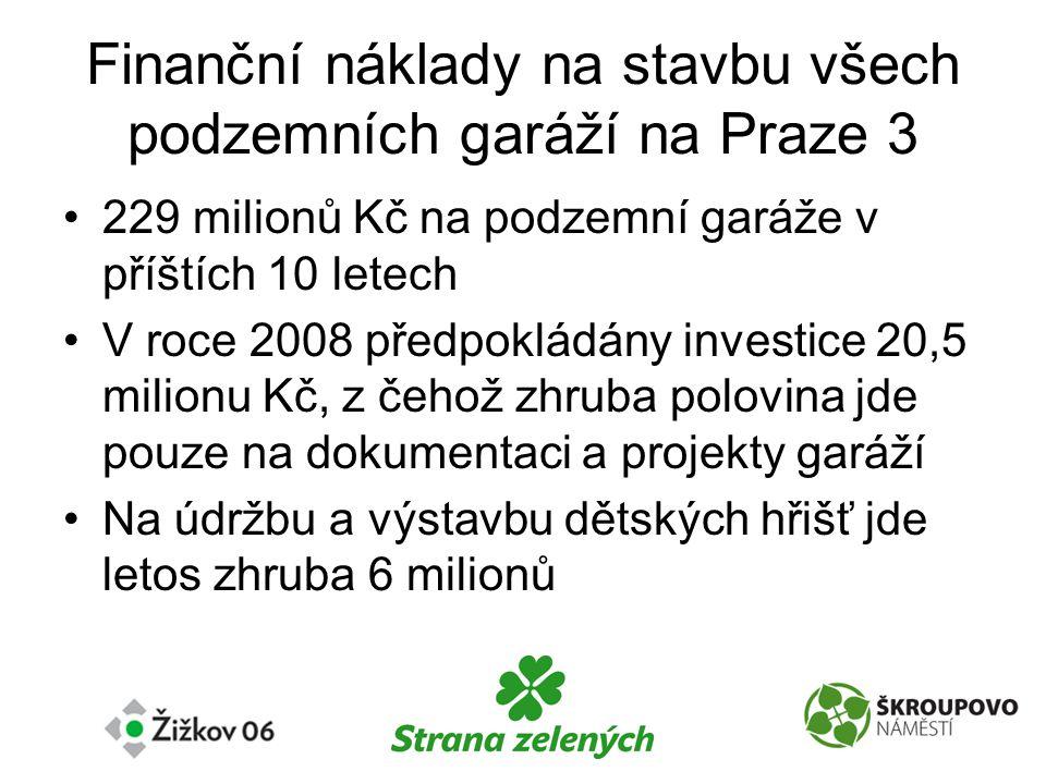 Finanční náklady na stavbu všech podzemních garáží na Praze 3