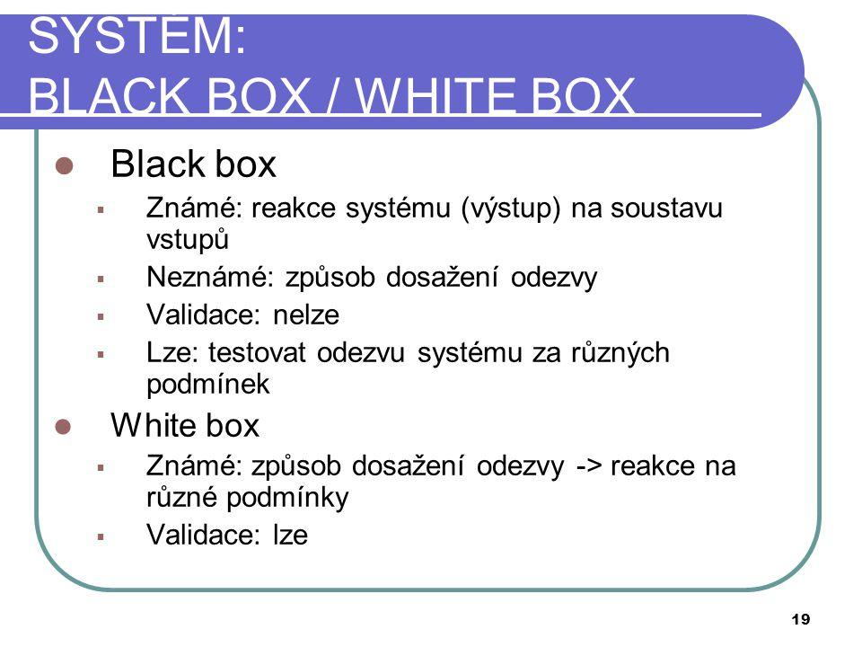SYSTÉM: BLACK BOX / WHITE BOX