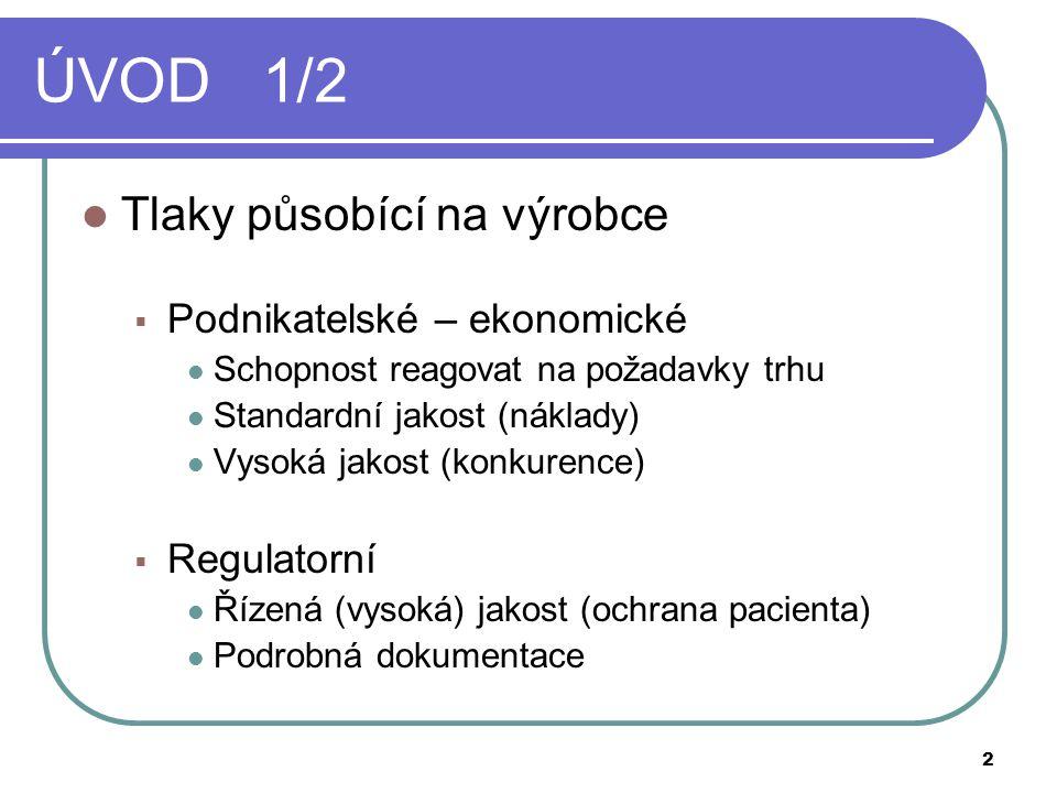 ÚVOD 1/2 Tlaky působící na výrobce Podnikatelské – ekonomické