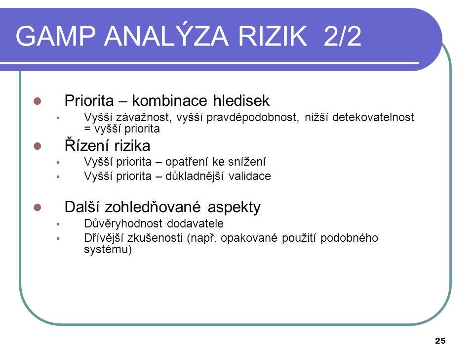 GAMP ANALÝZA RIZIK 2/2 Priorita – kombinace hledisek Řízení rizika