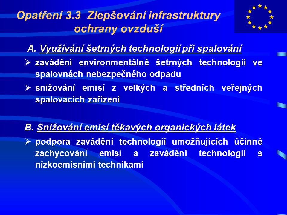 Opatření 3.3 Zlepšování infrastruktury ochrany ovzduší