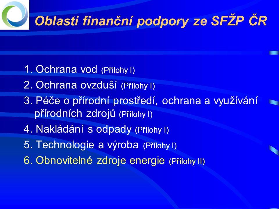 Oblasti finanční podpory ze SFŽP ČR