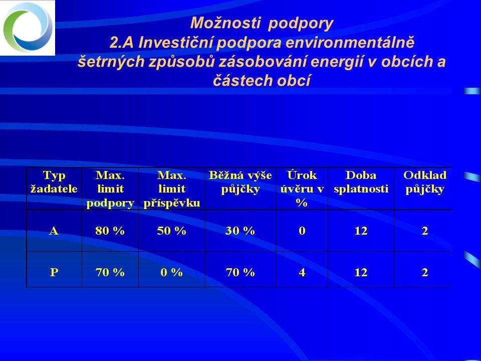 Možnosti podpory 2.A Investiční podpora environmentálně šetrných způsobů zásobování energií v obcích a částech obcí