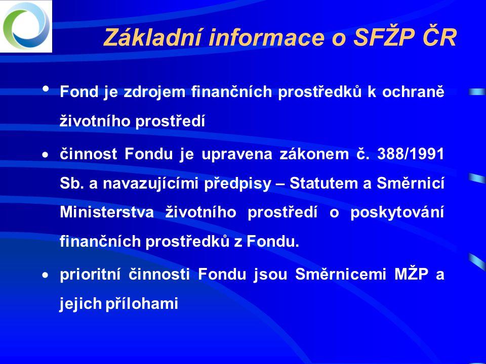 Základní informace o SFŽP ČR