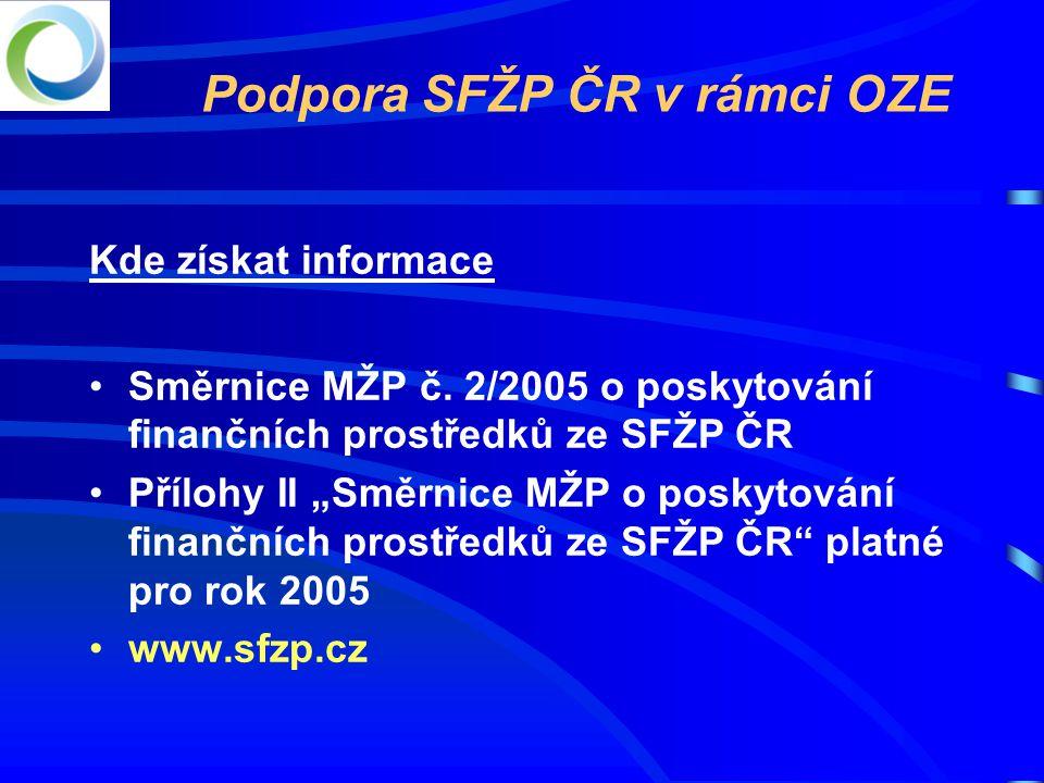 Podpora SFŽP ČR v rámci OZE
