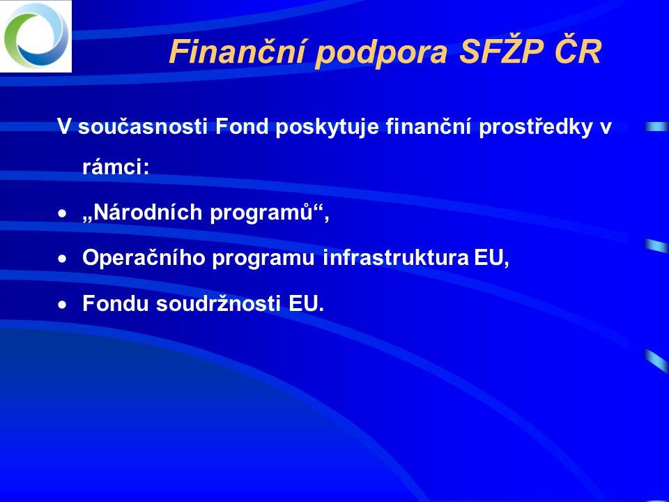 Finanční podpora SFŽP ČR