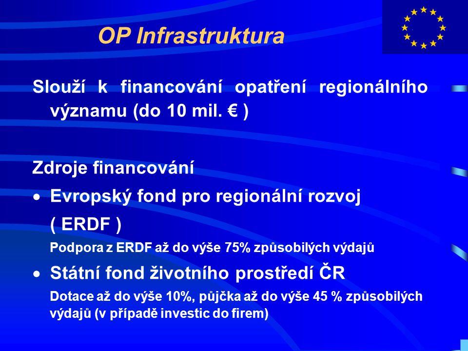 OP Infrastruktura pondělí, 3. dubna 2017. Slouží k financování opatření regionálního významu (do 10 mil. € )