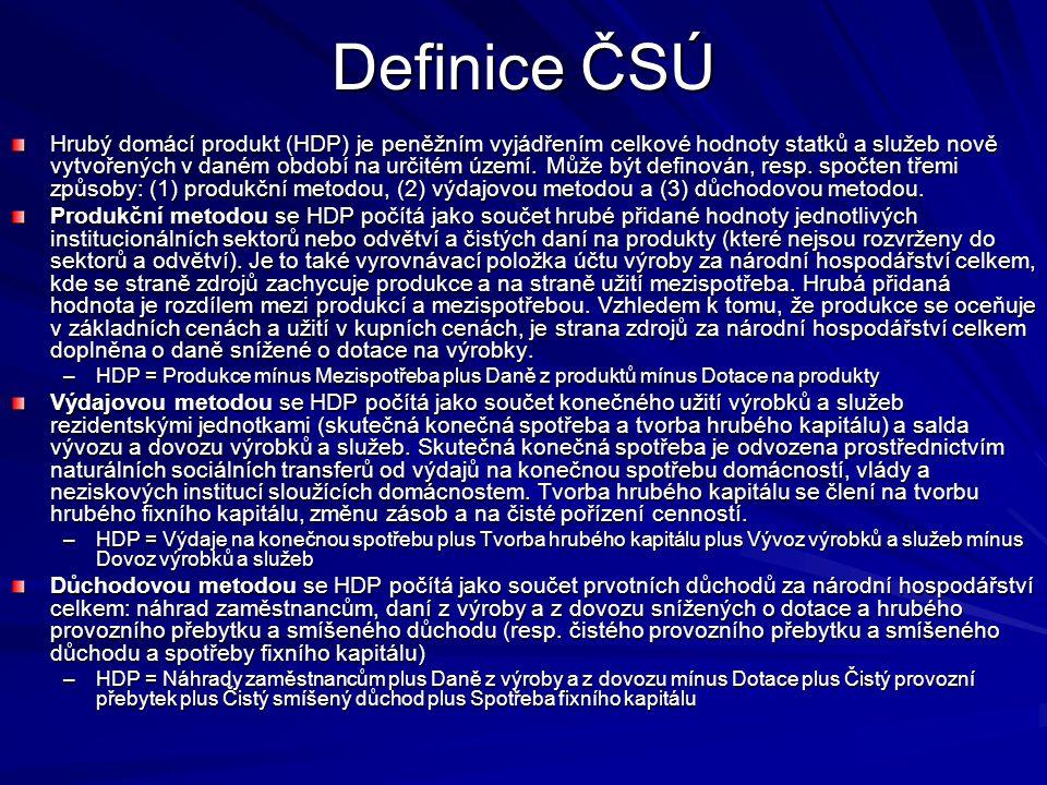 Definice ČSÚ