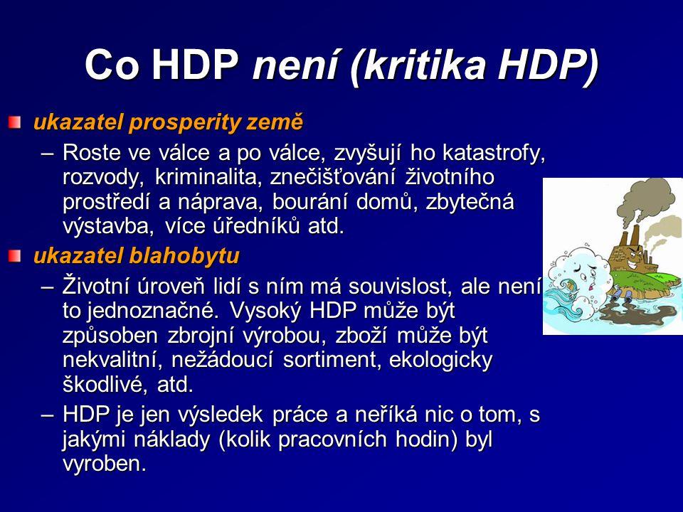 Co HDP není (kritika HDP)