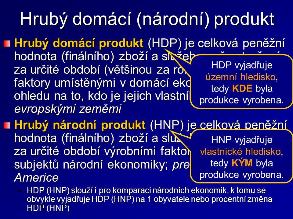 Hrubý domácí (národní) produkt