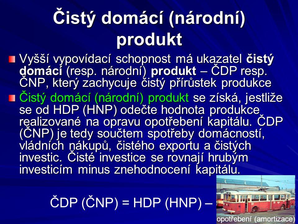 Čistý domácí (národní) produkt