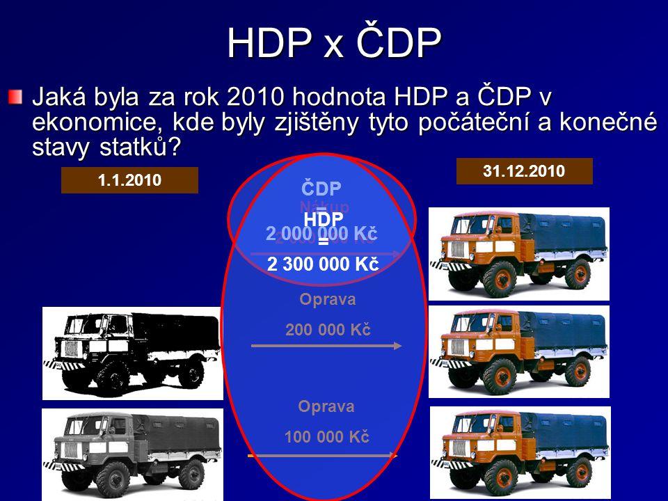 HDP x ČDP Jaká byla za rok 2010 hodnota HDP a ČDP v ekonomice, kde byly zjištěny tyto počáteční a konečné stavy statků