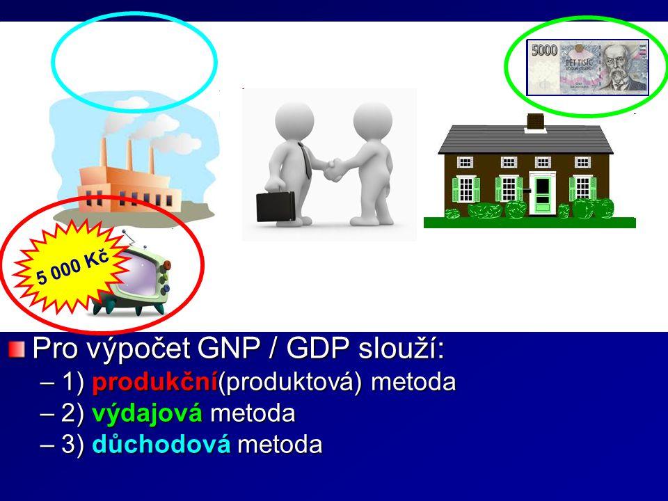 Výpočet GNP / GDP Pro výpočet GNP / GDP slouží: