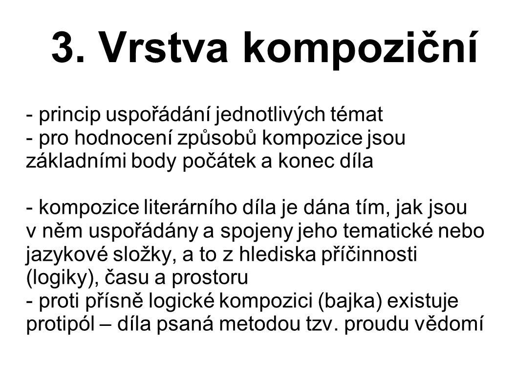 3. Vrstva kompoziční - princip uspořádání jednotlivých témat