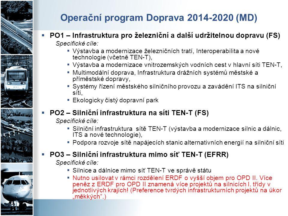 Operační program Doprava 2014-2020 (MD)