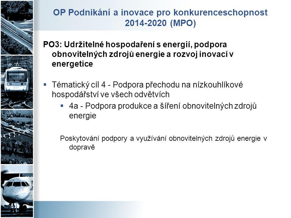 OP Podnikání a inovace pro konkurenceschopnost 2014-2020 (MPO)