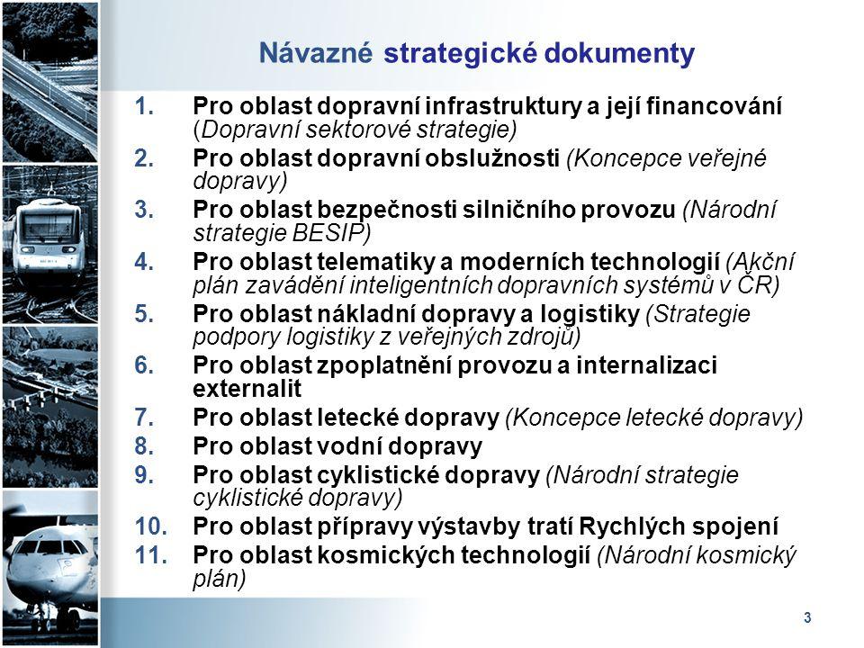 Návazné strategické dokumenty