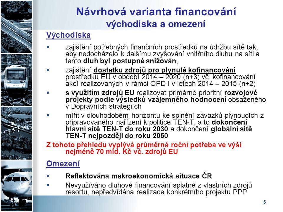 Návrhová varianta financování východiska a omezení