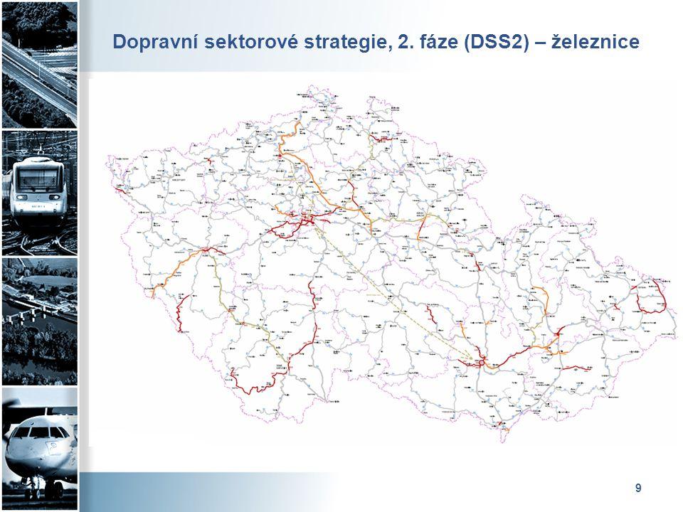 Dopravní sektorové strategie, 2. fáze (DSS2) – železnice