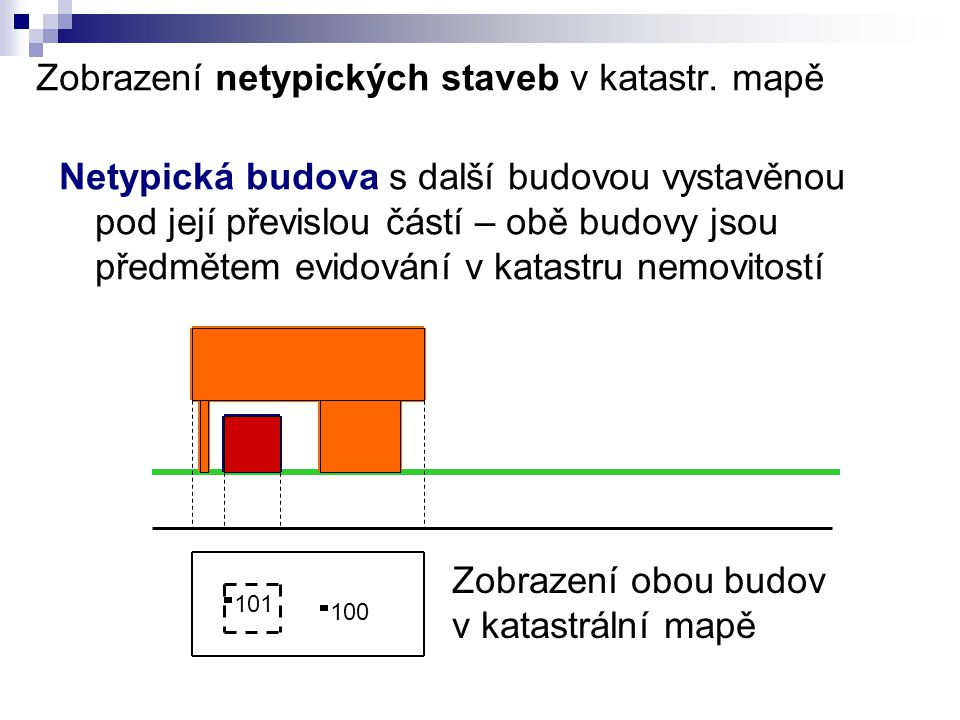 Zobrazení netypických staveb v katastr. mapě
