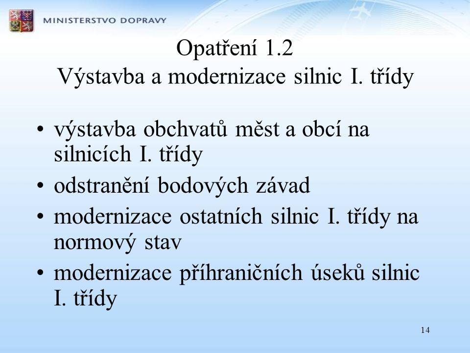 Opatření 1.2 Výstavba a modernizace silnic I. třídy