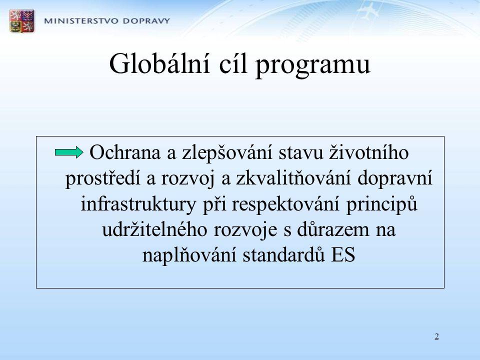 Globální cíl programu