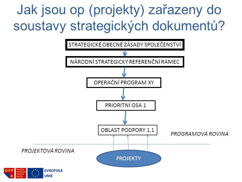 Jak jsou op (projekty) zařazeny do soustavy strategických dokumentů