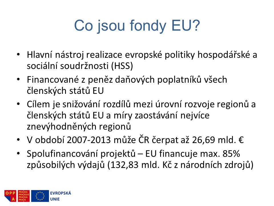 Co jsou fondy EU Hlavní nástroj realizace evropské politiky hospodářské a sociální soudržnosti (HSS)