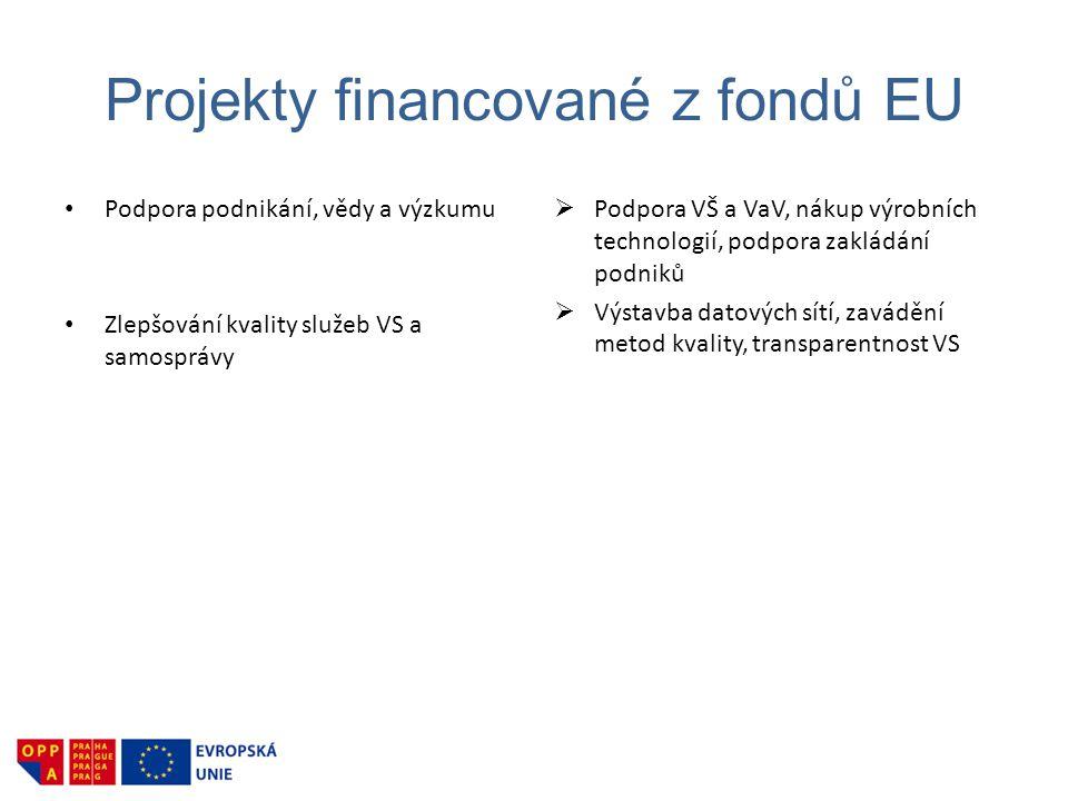 Projekty financované z fondů EU