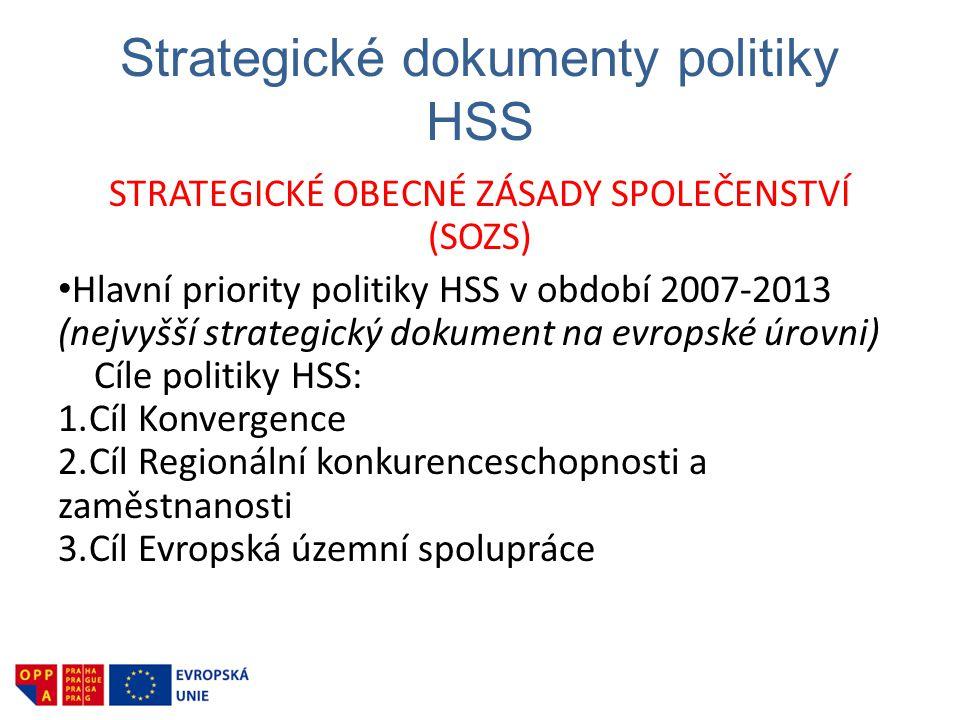 Strategické dokumenty politiky HSS