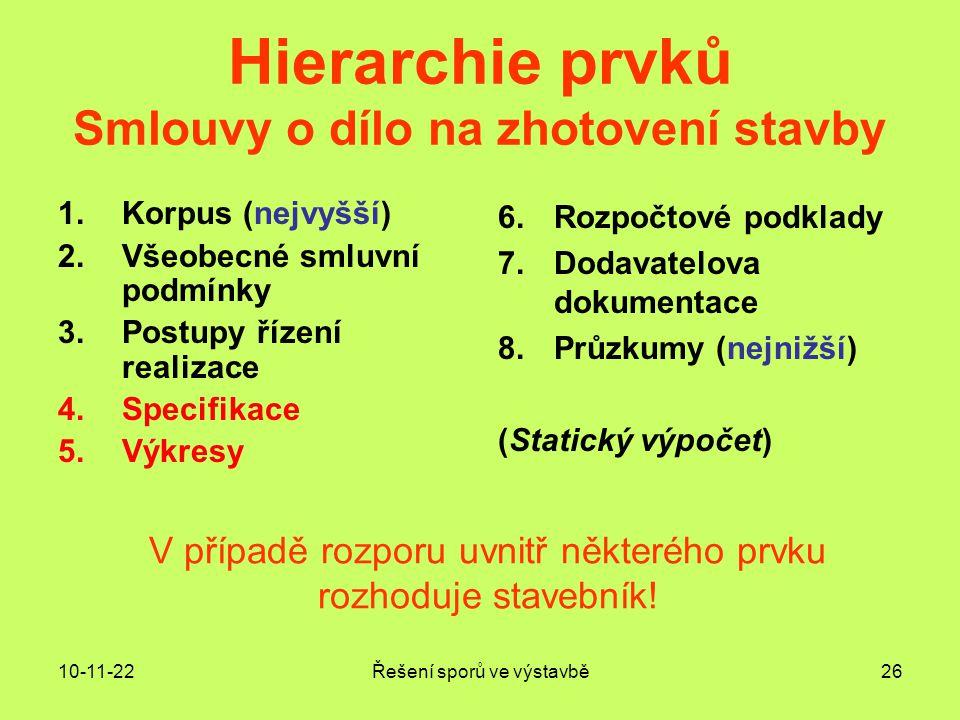 Hierarchie prvků Smlouvy o dílo na zhotovení stavby