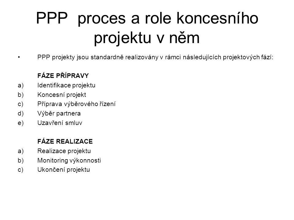 PPP proces a role koncesního projektu v něm
