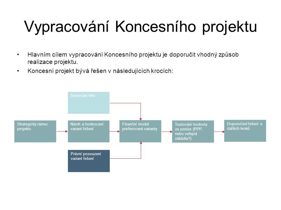 Vypracování Koncesního projektu