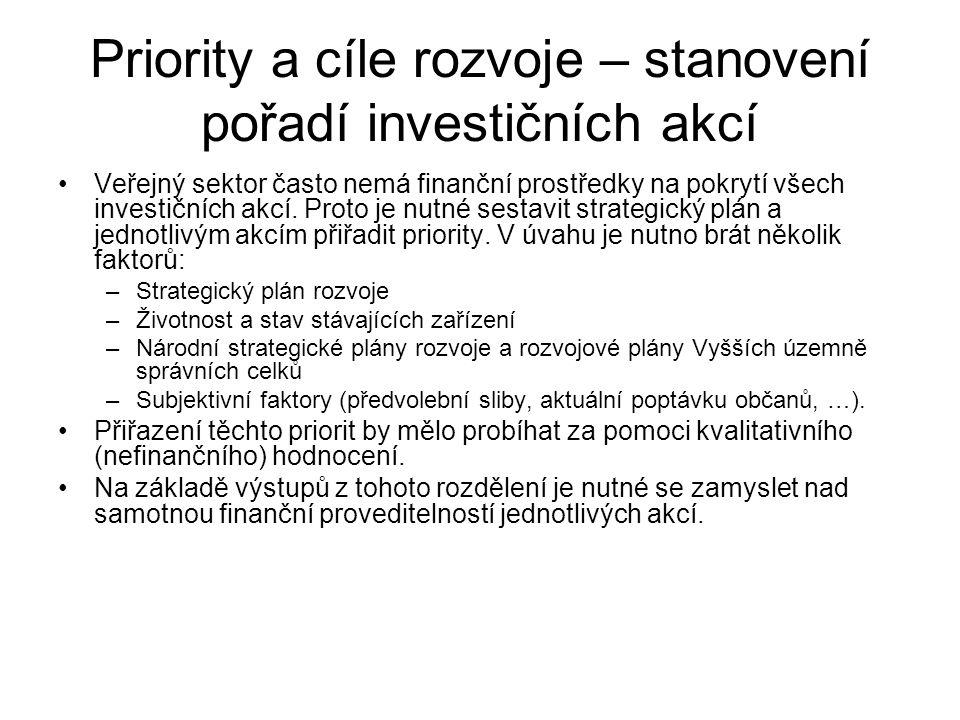 Priority a cíle rozvoje – stanovení pořadí investičních akcí