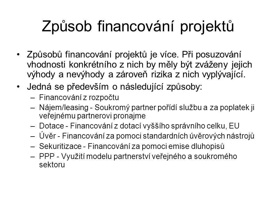Způsob financování projektů