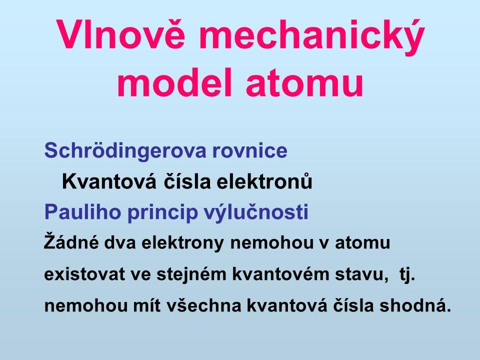 Vlnově mechanický model atomu