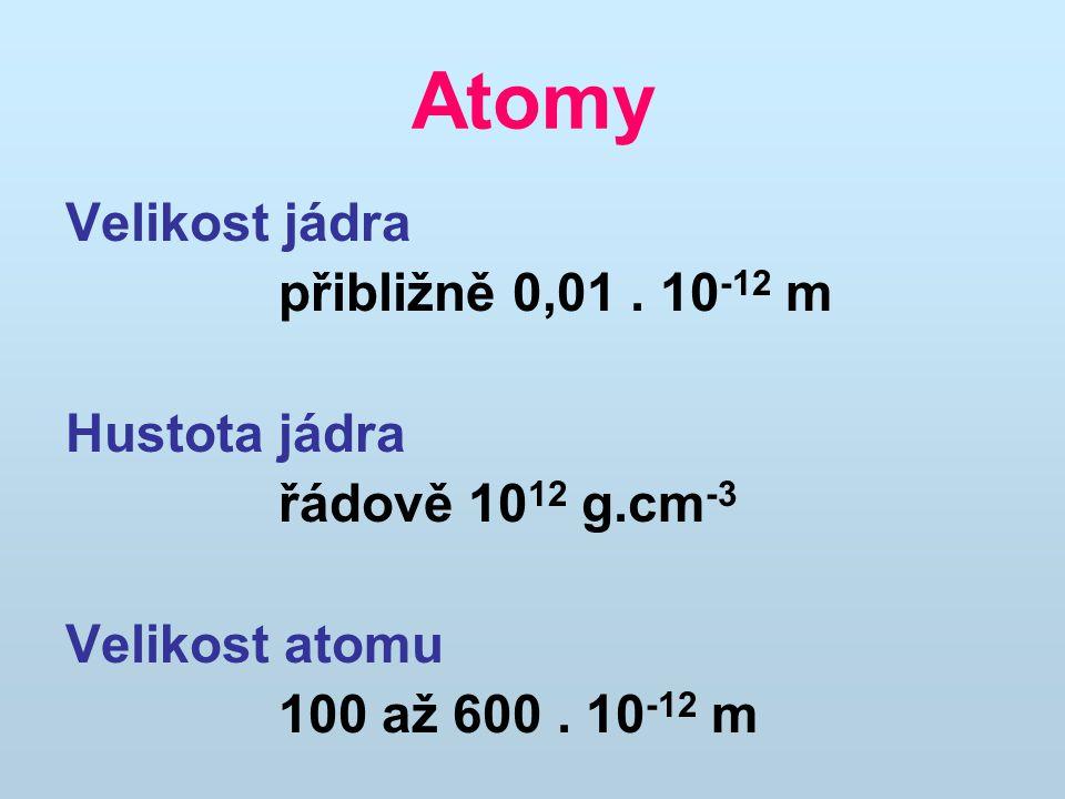 Atomy Velikost jádra přibližně 0,01 . 10-12 m Hustota jádra