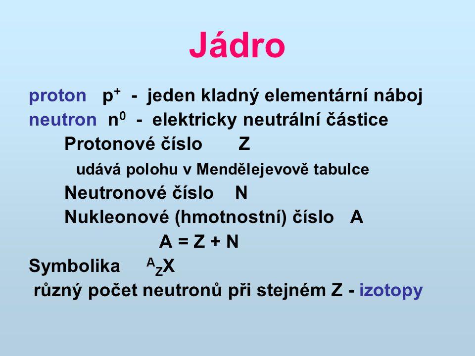Jádro proton p+ - jeden kladný elementární náboj