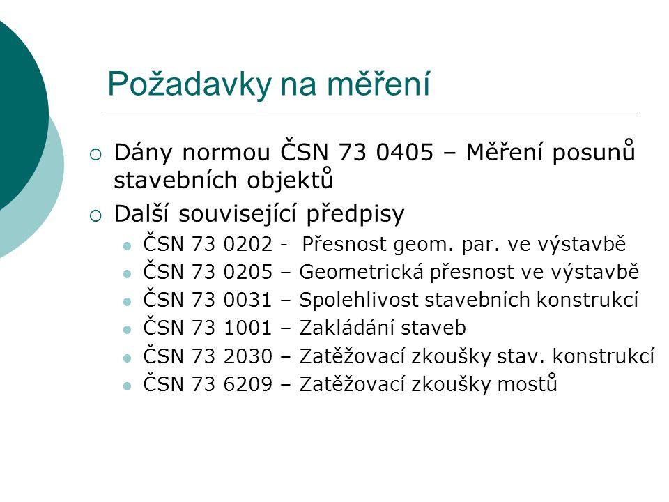 Požadavky na měření Dány normou ČSN 73 0405 – Měření posunů stavebních objektů. Další související předpisy.