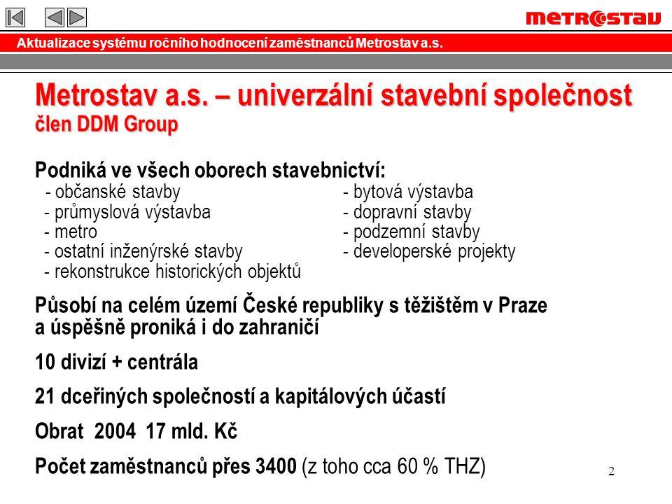 Metrostav a.s. – univerzální stavební společnost člen DDM Group