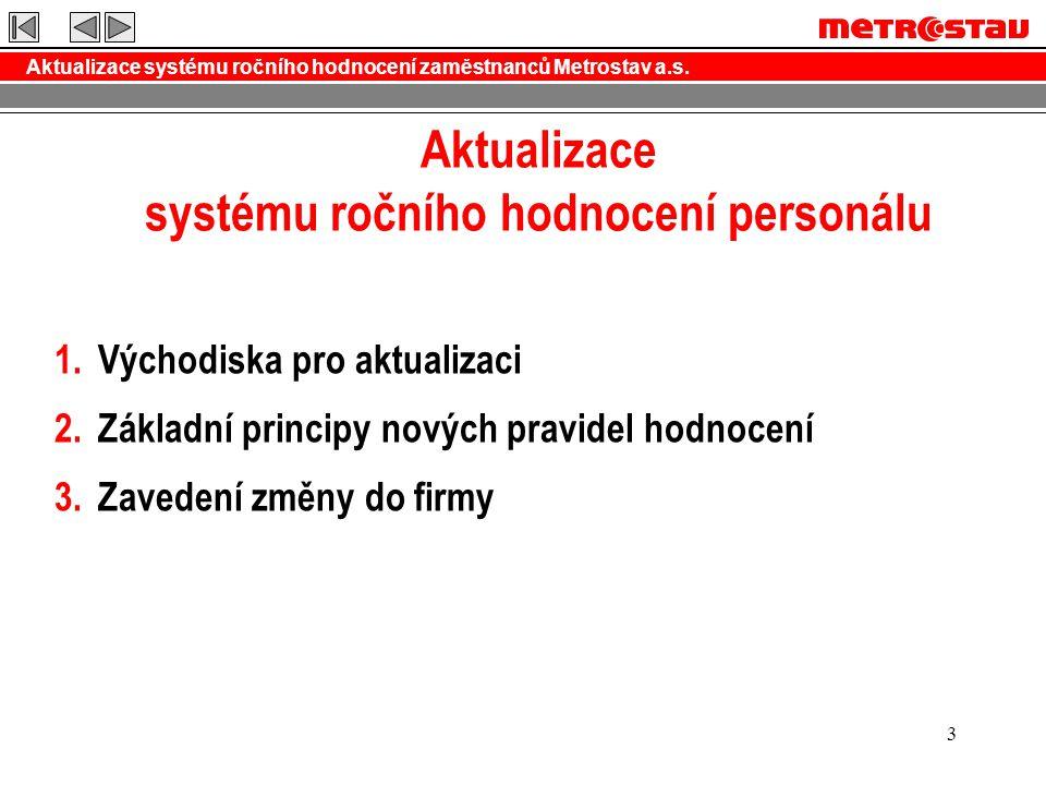 Aktualizace systému ročního hodnocení personálu