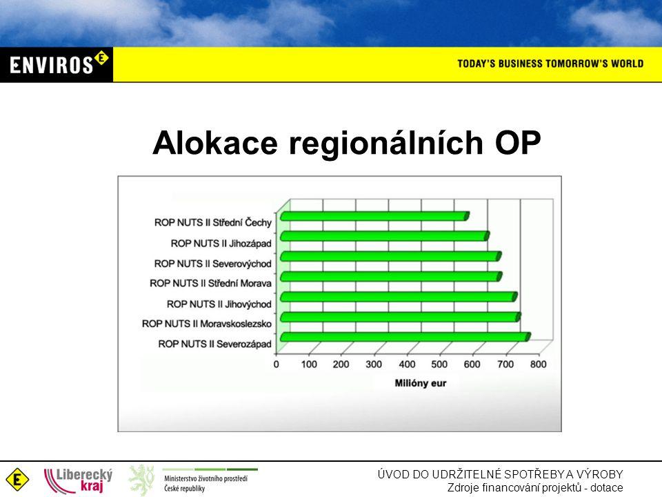 Alokace regionálních OP