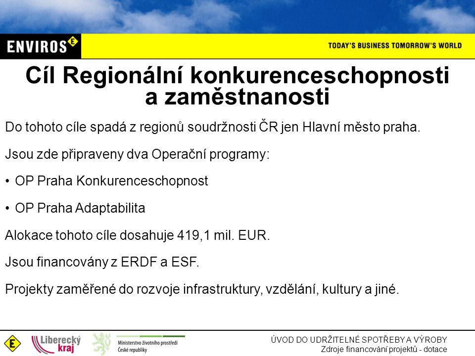 Cíl Regionální konkurenceschopnosti a zaměstnanosti