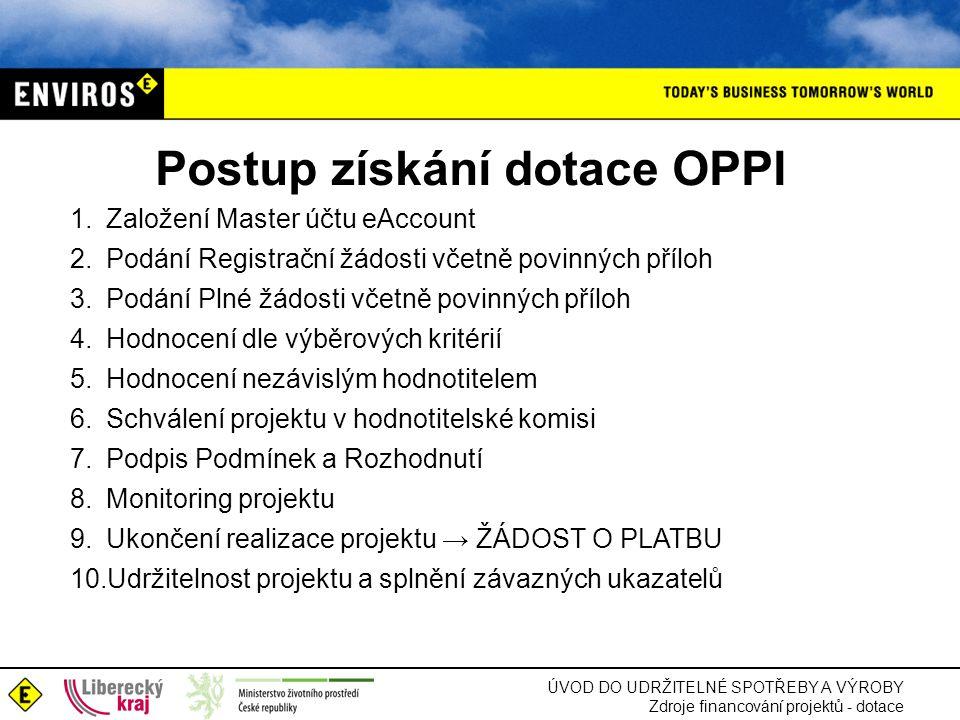 Postup získání dotace OPPI