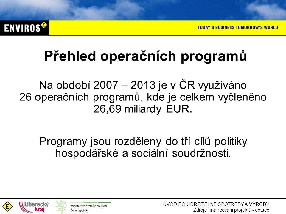 Přehled operačních programů