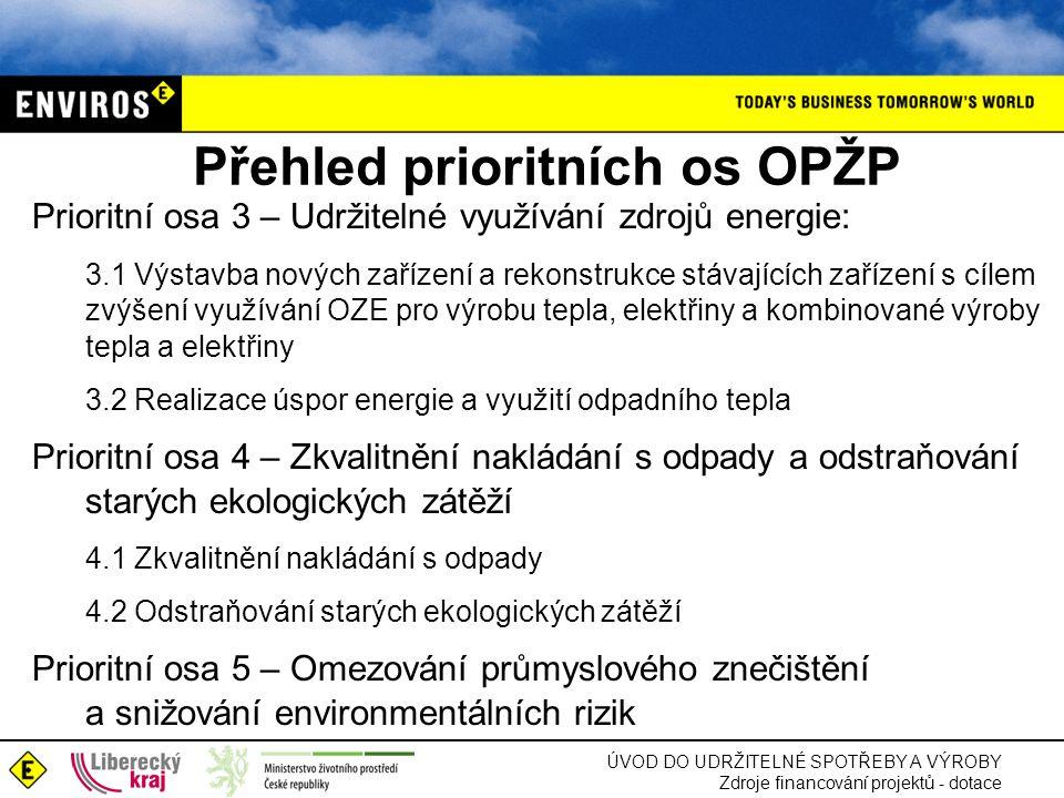 Přehled prioritních os OPŽP