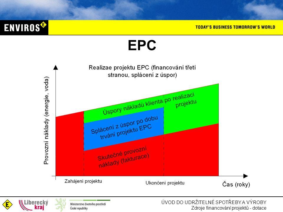 EPC ÚVOD DO UDRŽITELNÉ SPOTŘEBY A VÝROBY Zdroje financování projektů - dotace
